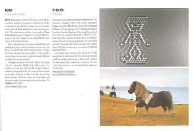 Pony-Contagious